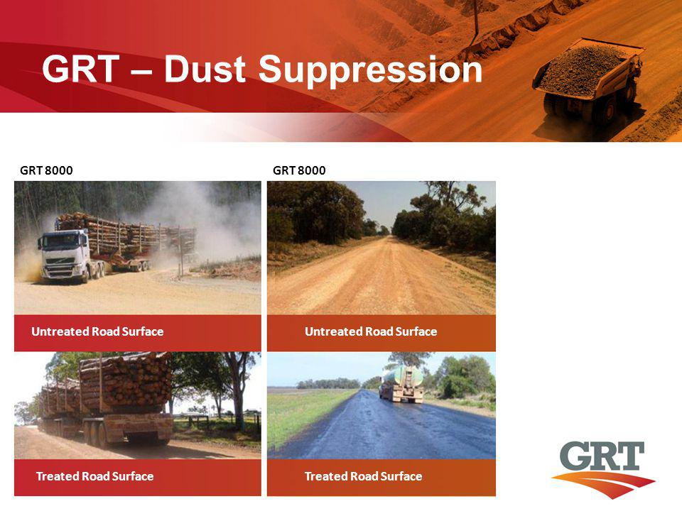 GRT – Dust Suppression Untreated Road Surface Treated Road Surface Untreated Road Surface GRT 8000