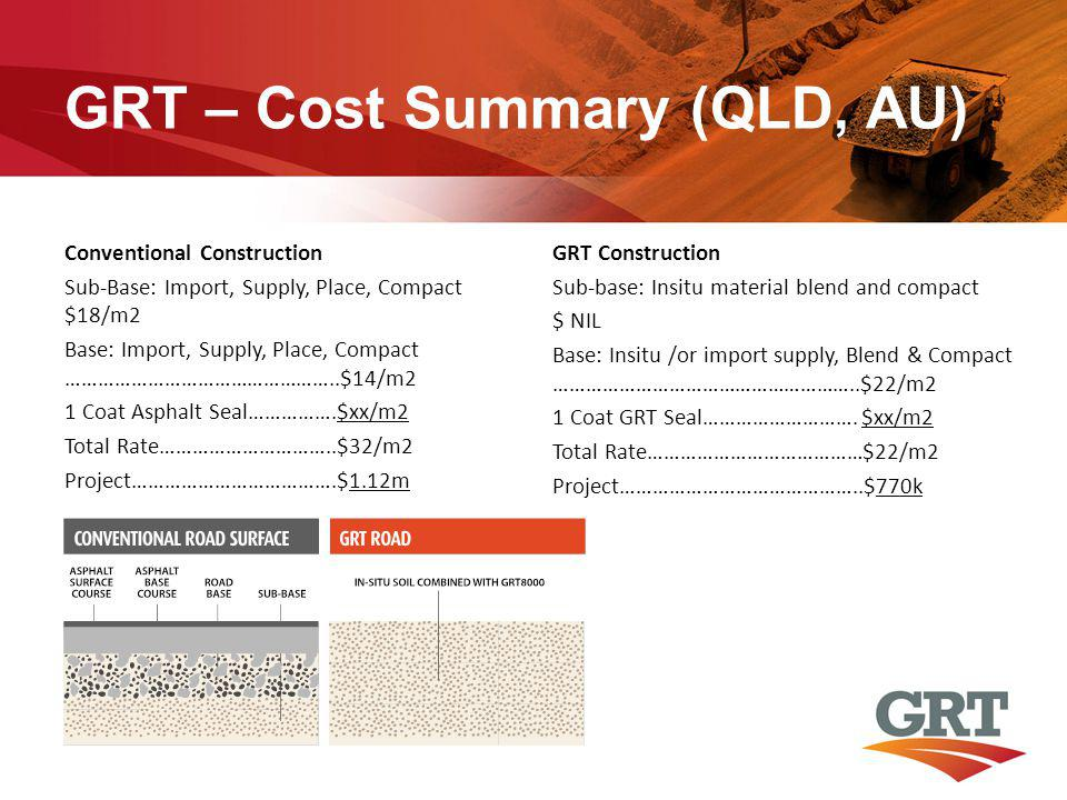 GRT – Cost Summary (QLD, AU) Conventional Construction Sub-Base: Import, Supply, Place, Compact $18/m2 Base: Import, Supply, Place, Compact …………………………………………..$14/m2 1 Coat Asphalt Seal…………….$xx/m2 Total Rate…………………………..$32/m2 Project……………………………….$1.12m GRT Construction Sub-base: Insitu material blend and compact $ NIL Base: Insitu /or import supply, Blend & Compact ………………………………………………..$22/m2 1 Coat GRT Seal……………………….