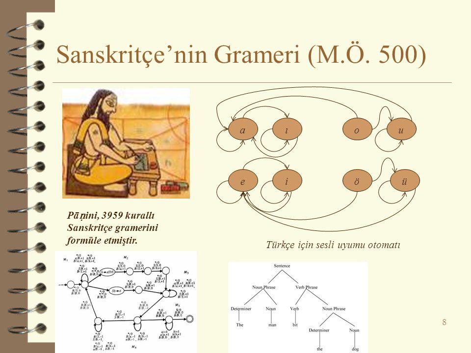 Sanskritçe'nin Grameri (M.Ö. 500) 8 Pā ṇ ini, 3959 kurallı Sanskritçe gramerini formüle etmiştir.