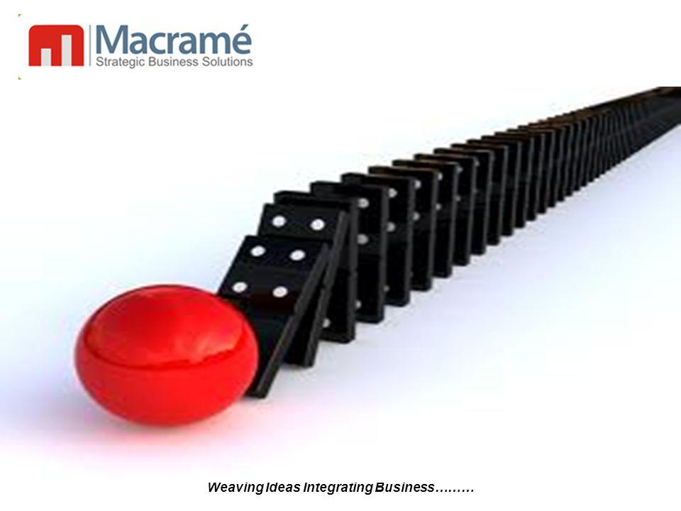 Weaving Ideas Integrating Business………