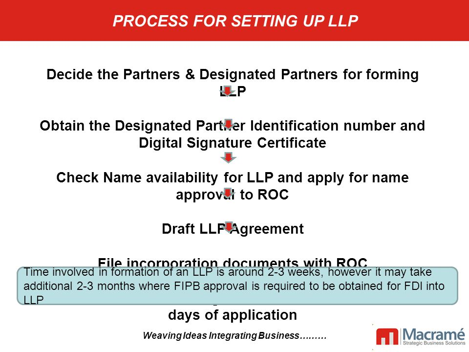 PROCESS FOR SETTING UP LLP Decide the Partners & Designated Partners for forming LLP Obtain the Designated Partner Identification number and Digital Signature Certificate Check Name availability for LLP and apply for name approval to ROC Draft LLP Agreement File incorporation documents with ROC Obtain Certificate of Registration from ROC within 14 days of application Time involved in formation of an LLP is around 2-3 weeks, however it may take additional 2-3 months where FIPB approval is required to be obtained for FDI into LLP Weaving Ideas Integrating Business………