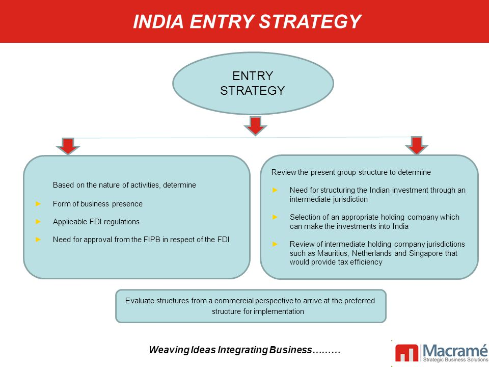 Entry Strategy INDIA ENTRY STRATEGY Weaving Ideas Integrating Business……… ENTRY STRATEGY Based on the nature of activities, determine ►Form of business presence ►Applicable FDI regulations ►Need for approval from the FIPB in respect of the FDI Review the present group structure to determine ►Need for structuring the Indian investment through an intermediate jurisdiction ►Selection of an appropriate holding company which can make the investments into India ►Review of intermediate holding company jurisdictions such as Mauritius, Netherlands and Singapore that would provide tax efficiency Evaluate structures from a commercial perspective to arrive at the preferred structure for implementation