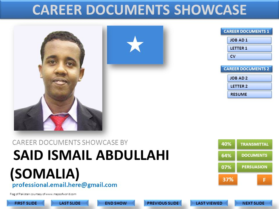 Name: said Ismail Abdullahi Date of Birth: June/1st/1991 marital status: single Address: Alotster, Keddeh, Malaysia Contact no: 00-60-173209550 I would like to apply this job which is an export and import officer after when I sow from the advertisement, and here are all my information that required for the job.
