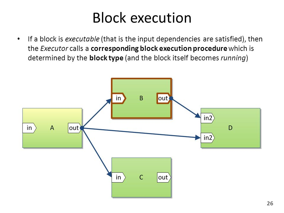 Block execution If a block is executable (that is the input dependencies are satisfied), then the Executor calls a corresponding block execution procedure which is determined by the block type (and the block itself becomes running) 26