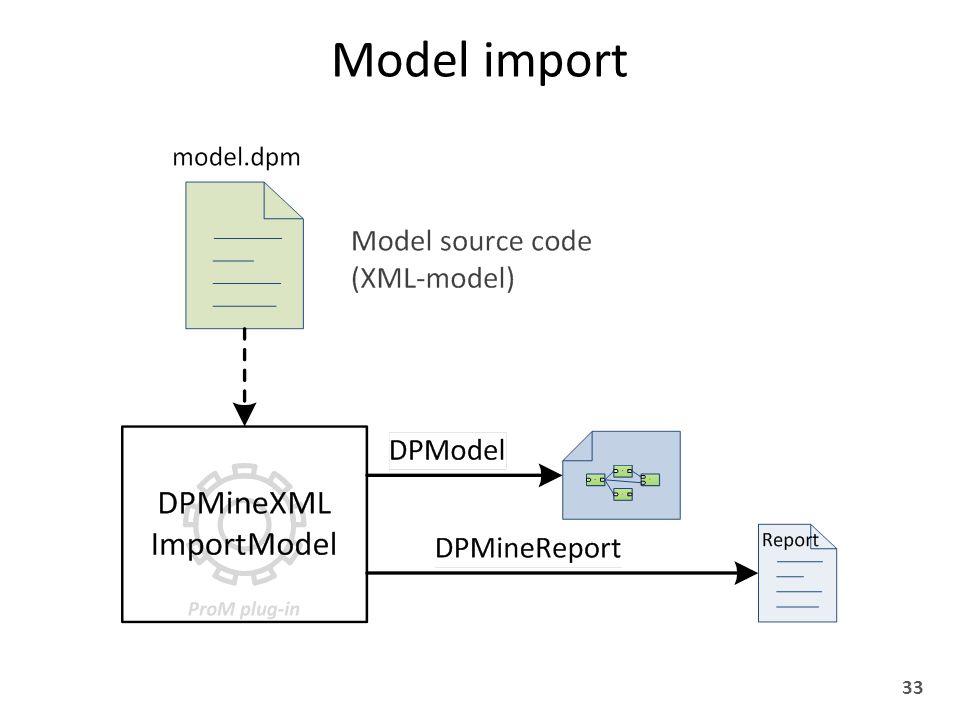 Model import 33