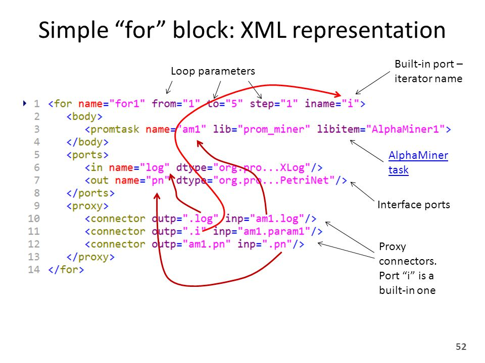Simple for block: XML representation 52 Loop parameters Built-in port – iterator name AlphaMiner task Interface ports Proxy connectors.