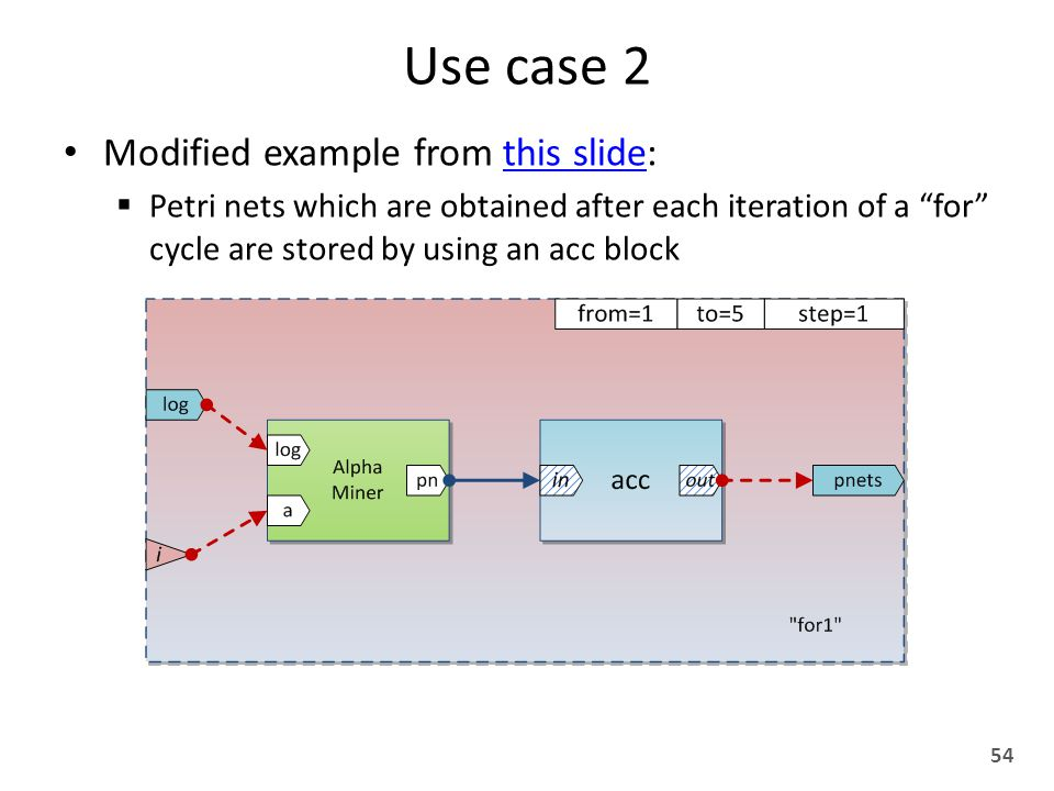Use case 2 Modified example from this slide:this slide  Petri nets which are obtained after each iteration of a for cycle are stored by using an acc block 54