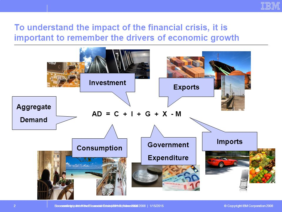 © Copyright IBM Corporation 2008 Succeeding in the New Economic Environment | November 2008 | 1/15/20153Economic Impact of the Financial Crisis | 23 rd October 20083 In this financial crisis, the negative impact on all drivers of growth will be more extensive and severe Consumption Disposable income Consumer confidence Interest rates Availability of credit Attitudes to spending Attitudes to saving Investment Business confidence Interest rates Availability of finance Level of economic activity Economic growth Level and changes in consumer demand Cost and efficiency of capital equipment Rate of depreciation Government policy Government Expenditure Income (revenue) Borrowing Necessity for economic stimulus Exports Disposable income and firm income Consumer and business confidence Interest rates Availability of credit Exchange rates Attitudes to saving Attitudes to spending Economic activity in export markets Imports Disposable income and firm income Consumer and business confidence Interest rates Availability of credit Exchange rates Attitudes to saving Attitudes to spending Economic activity in import markets Aggregate Demand AD = C + I + G + X - M