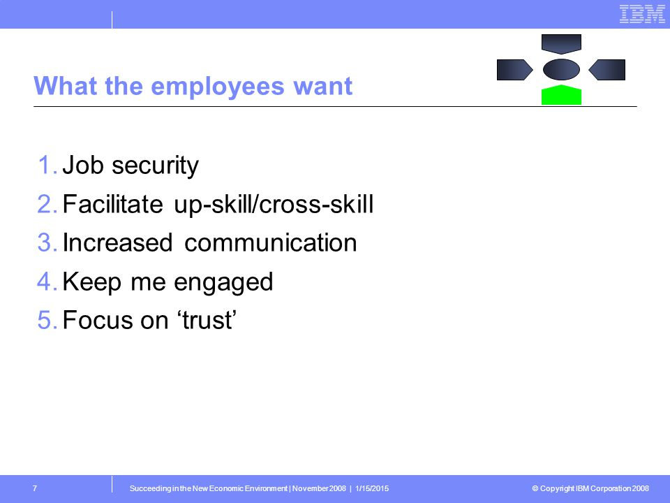 © Copyright IBM Corporation 2008 Succeeding in the New Economic Environment | November 2008 | 1/15/20157 What the employees want 1.Job security 2.Facilitate up-skill/cross-skill 3.Increased communication 4.Keep me engaged 5.Focus on 'trust'