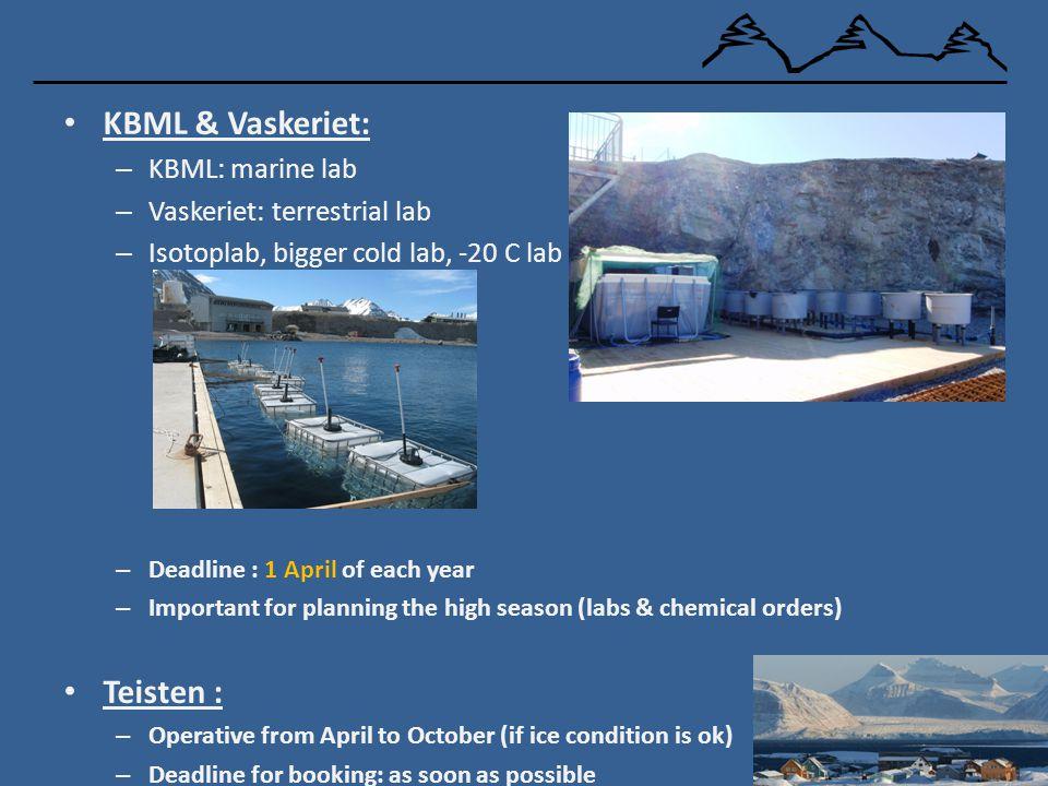 KBML & Vaskeriet: – KBML: marine lab – Vaskeriet: terrestrial lab – Isotoplab, bigger cold lab, -20 C lab – Deadline : 1 April of each year – Importan