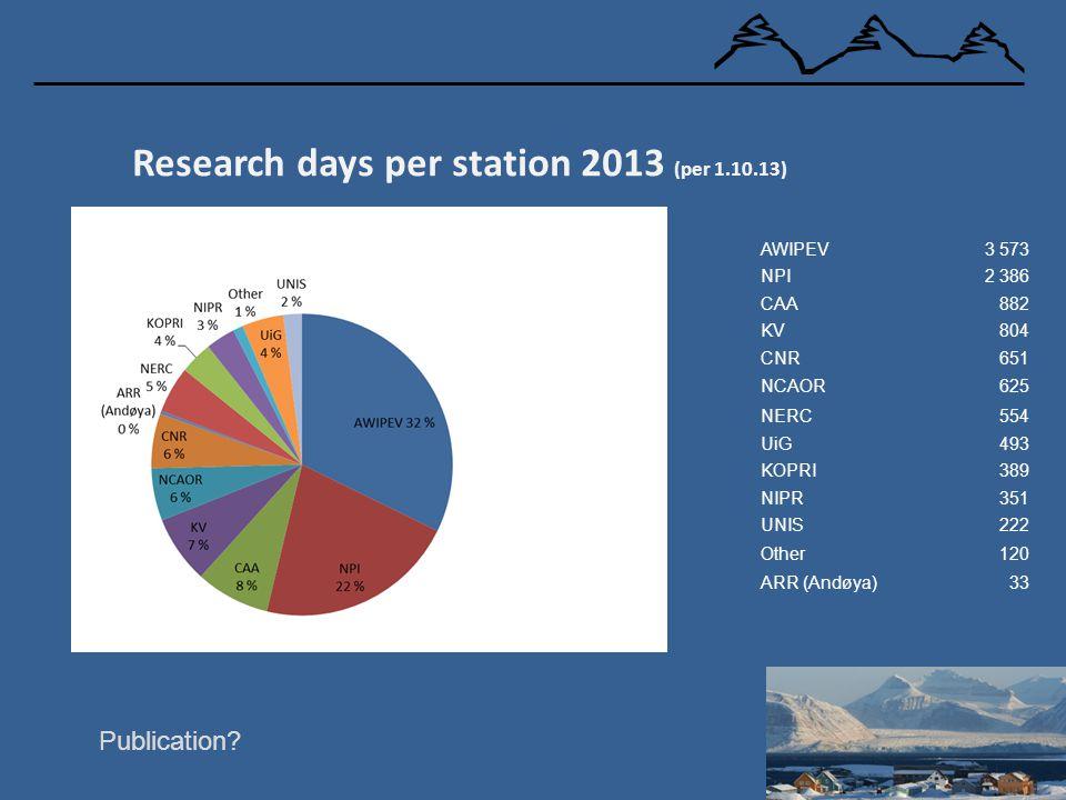 Research days per station 2013 (per 1.10.13) AWIPEV3 573 NPI2 386 CAA882 KV804 CNR651 NCAOR625 NERC554 UiG493 KOPRI389 NIPR351 UNIS222 Other120 ARR (A