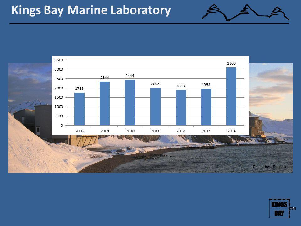 Kings Bay Marine Laboratory Foto: Linda Bakken