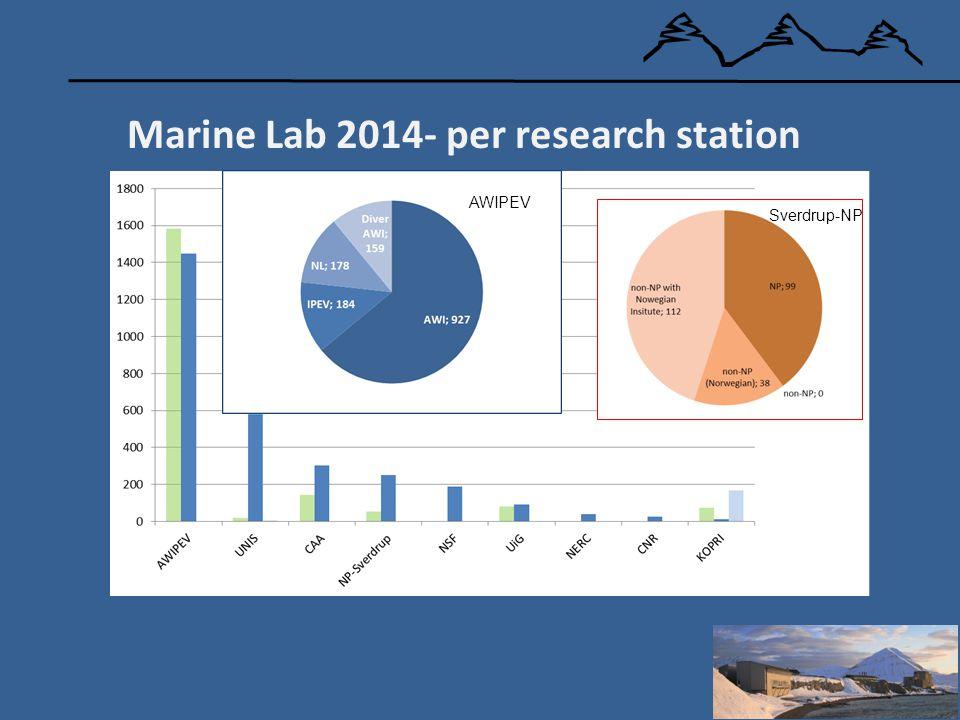 Marine Lab 2014- per research station AWIPEV Sverdrup-NP
