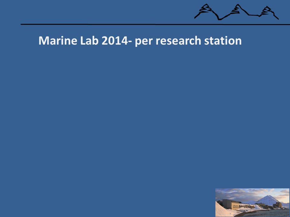 Marine Lab 2014- per research station