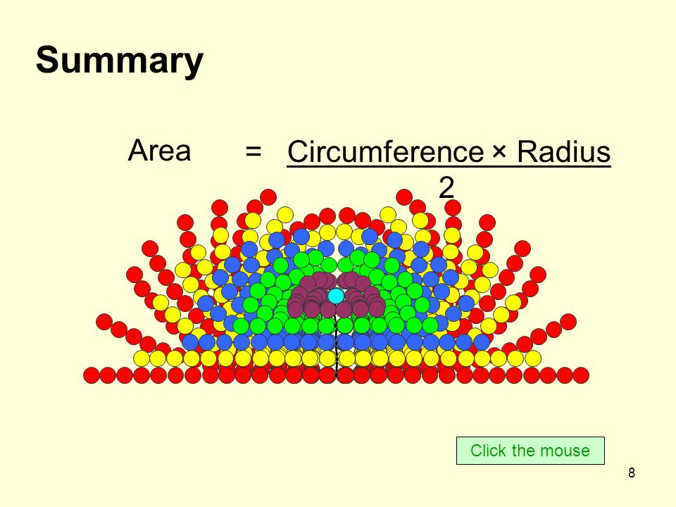8 = Circumference × Radius 2 Area Summary Click the mouse