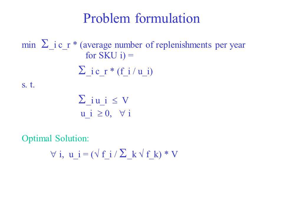 Problem formulation min  _i c_r * (average number of replenishments per year for SKU i) =  _i c_r * (f_i / u_i) s. t.  _i u_i  V u_i  0,  i Opt