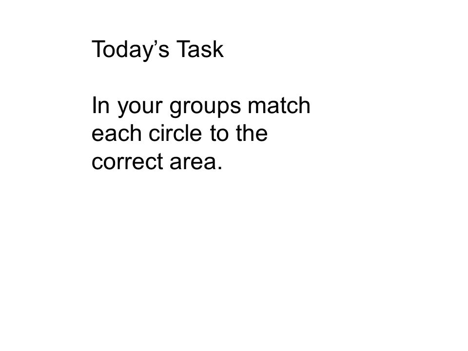 Today's Task In your groups match each circle to the correct area.