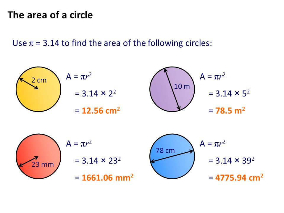 The area of a circle Use π = 3.14 to find the area of the following circles: A = πr 2 2 cm = 3.14 × 2 2 = 12.56 cm 2 A = πr 2 10 m = 3.14 × 5 2 = 78.5 m 2 A = πr 2 23 mm = 3.14 × 23 2 = 1661.06 mm 2 A = πr 2 78 cm = 3.14 × 39 2 = 4775.94 cm 2