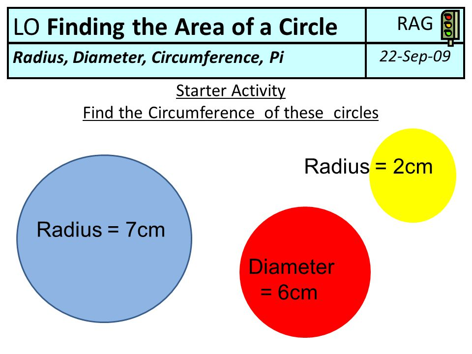 22-Sep-09 RAG Radius, Diameter, Circumference, Pi LO Finding the Area of a Circle Starter Activity Find the Circumference of these circles Radius = 7cm Diameter = 6cm Radius = 2cm