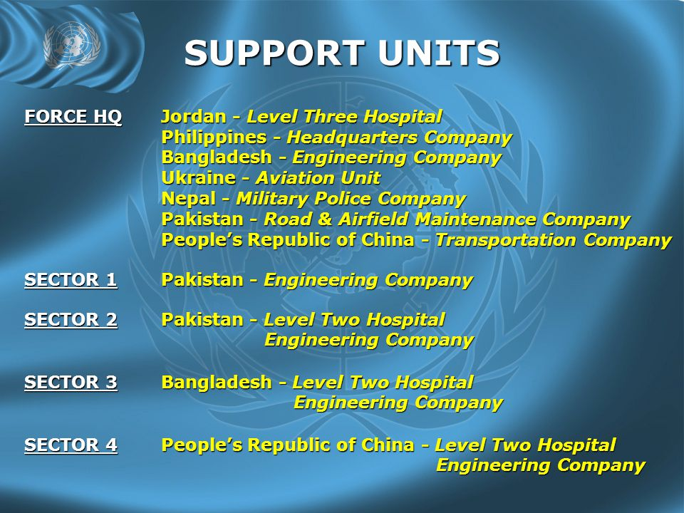 FORCE HQJordan - Level Three Hospital Philippines - Headquarters Company Bangladesh - Engineering Company Ukraine - Aviation Unit Nepal - Military Police Company Pakistan - Road & Airfield Maintenance Company People's Republic of China - Transportation Company SECTOR 1Pakistan - Engineering Company SECTOR 2Pakistan - Level Two Hospital Engineering Company SECTOR 3Bangladesh - Level Two Hospital Engineering Company SECTOR 4People's Republic of China - Level Two Hospital Engineering Company SUPPORT UNITS