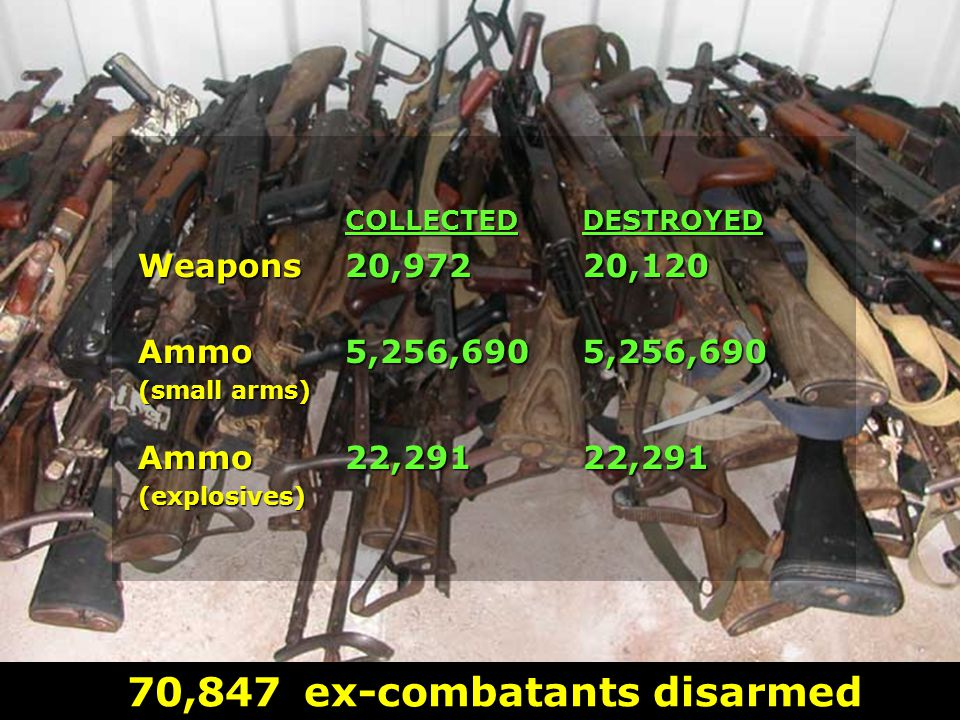 DESTROYEDCOLLECTED 22,29122,291Ammo(explosives) 5,256,6905,256,690Ammo (small arms) 20,12020,972Weapons 70,847 ex-combatants disarmed