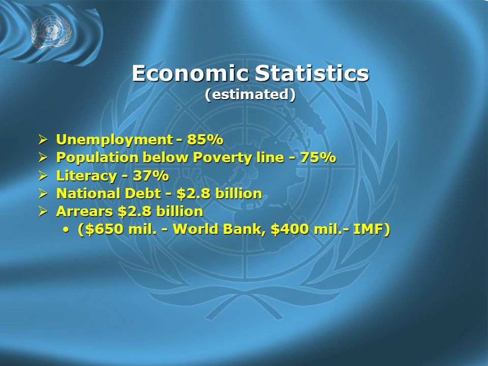 Economic Statistics (estimated)  Unemployment - 85%  Population below Poverty line - 75%  Literacy - 37%  National Debt - $2.8 billion  Arrears $2.8 billion ($650 mil.