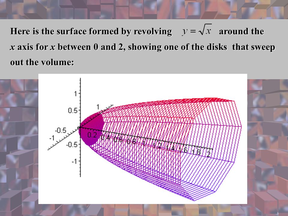 Here is the surface formed... Here is the surface formed by revolving around the x axis for x between 0 and 2, showing one of the disks that sweep out