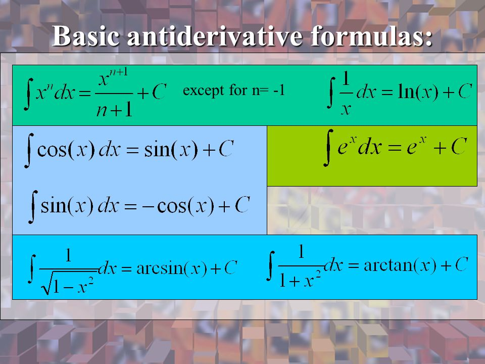 Methods of integration Before we get too involved with applications of the integral, we have to make sure we re good at calculating antiderivatives.