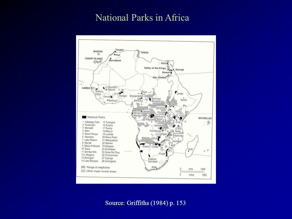 National Parks in Africa Source: Griffiths (1984) p. 153