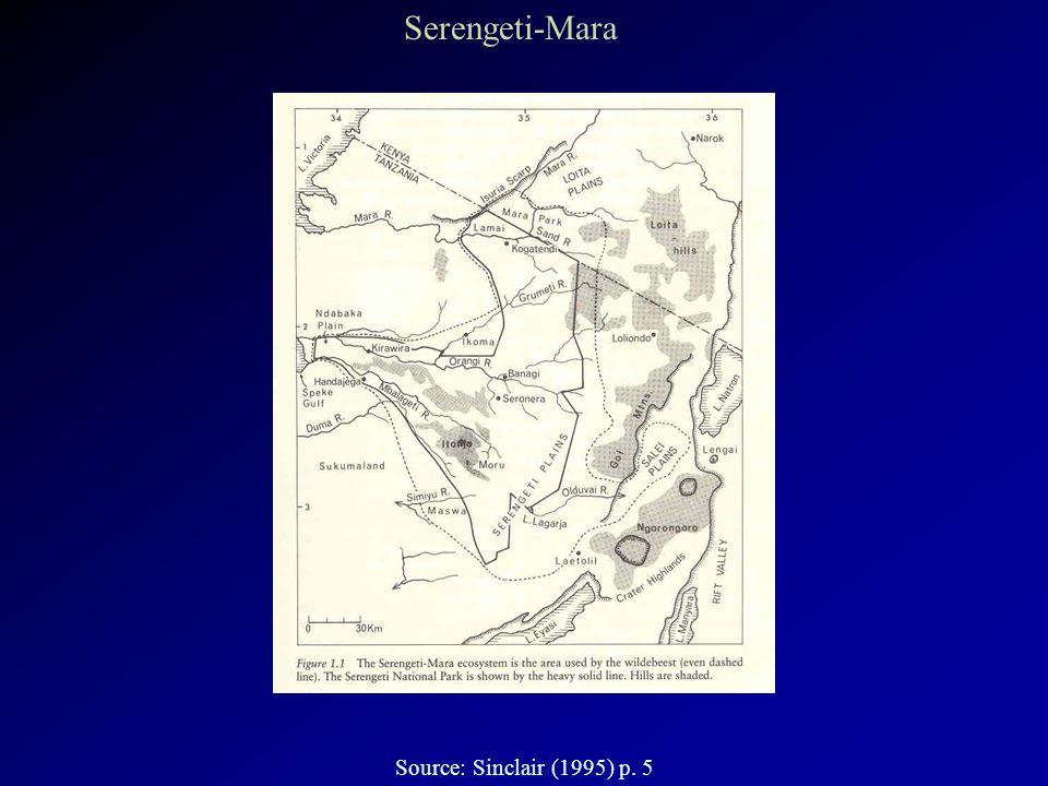 Serengeti-Mara Source: Sinclair (1995) p. 5