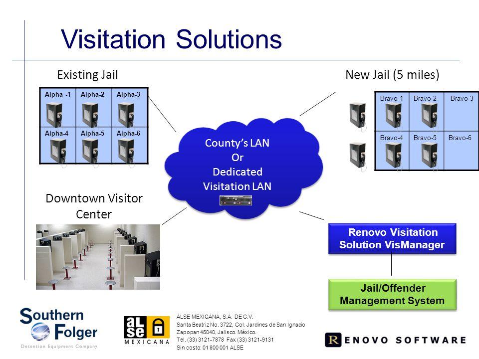 Bravo-1Bravo-2 Bravo-3 Bravo-4Bravo-5Bravo-6 County Secured LAN/WAN IP CLOUD Jail/Offender Management System County's LAN Or Dedicated Visitation LAN