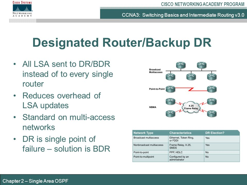 CCNA3: Switching Basics and Intermediate Routing v3.0 CISCO NETWORKING ACADEMY PROGRAM Chapter 2 – Single Area OSPF Designated Router/Backup DR All LSA sent to DR/BDR instead of to every single router Reduces overhead of LSA updates Standard on multi-access networks DR is single point of failure – solution is BDR