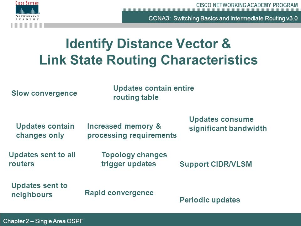 CCNA3: Switching Basics and Intermediate Routing v3.0 CISCO NETWORKING ACADEMY PROGRAM Chapter 2 – Single Area OSPF Identify Distance Vector & Link State Routing Characteristics Periodic updates Topology changes trigger updates Updates sent to neighbours Updates contain changes only Updates contain entire routing table Increased memory & processing requirements Updates consume significant bandwidth Rapid convergence Updates sent to all routers Support CIDR/VLSM Slow convergence