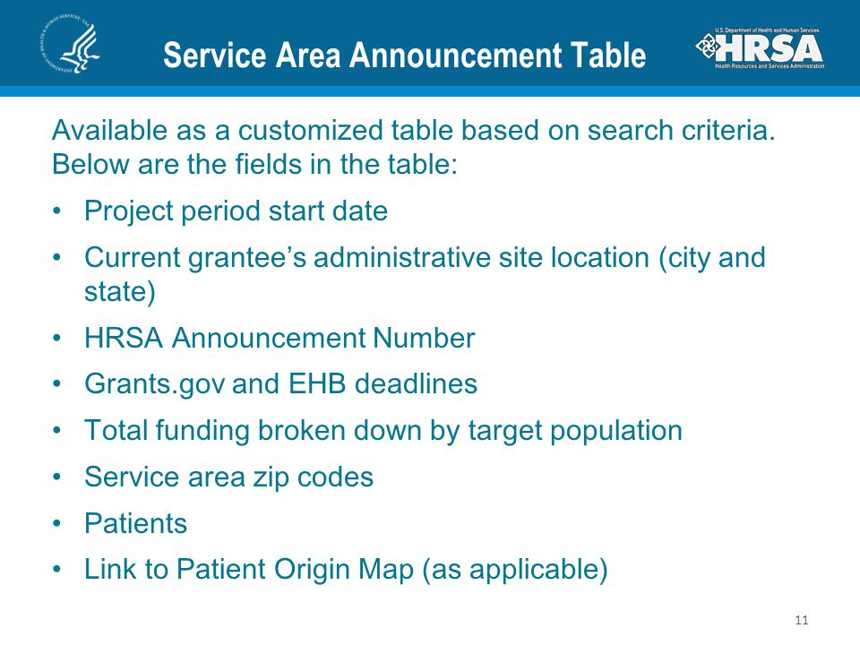Service Area Announcement Table Available as a customized table based on search criteria.