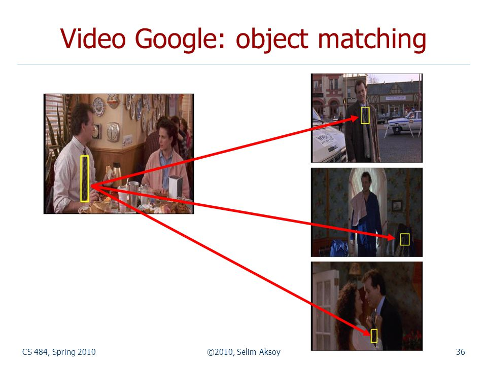 CS 484, Spring 2010©2010, Selim Aksoy36 Video Google: object matching
