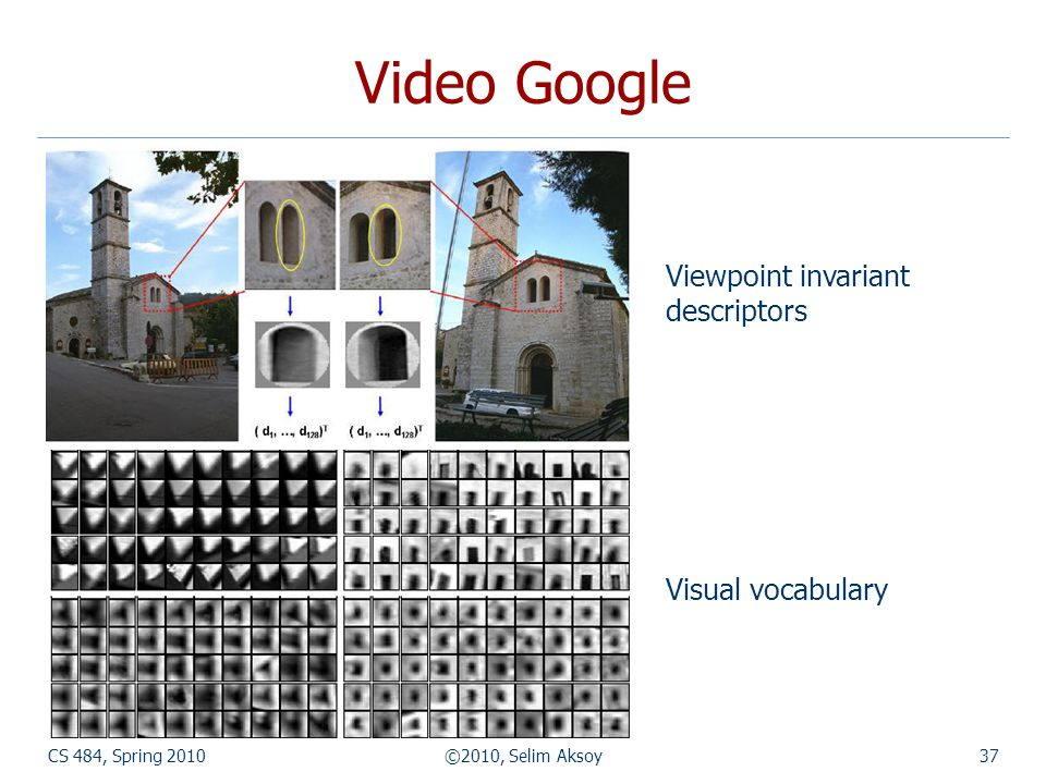 CS 484, Spring 2010©2010, Selim Aksoy37 Video Google Viewpoint invariant descriptors Visual vocabulary