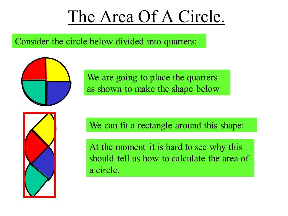 The Area Of A Circle.