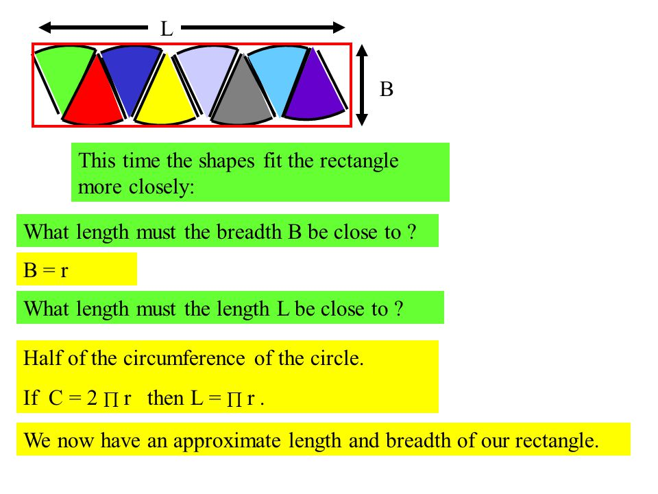 L B What length must the breadth B be close to .B = r What length must the length L be close to .