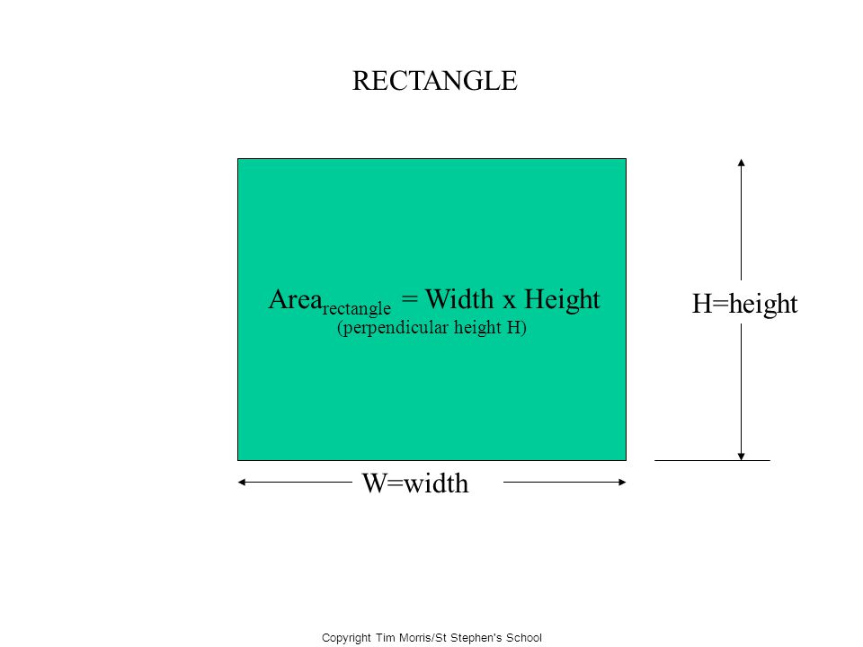 Copyright Tim Morris/St Stephen's School RECTANGLE W=width H=height Area rectangle = Width x Height (perpendicular height H)