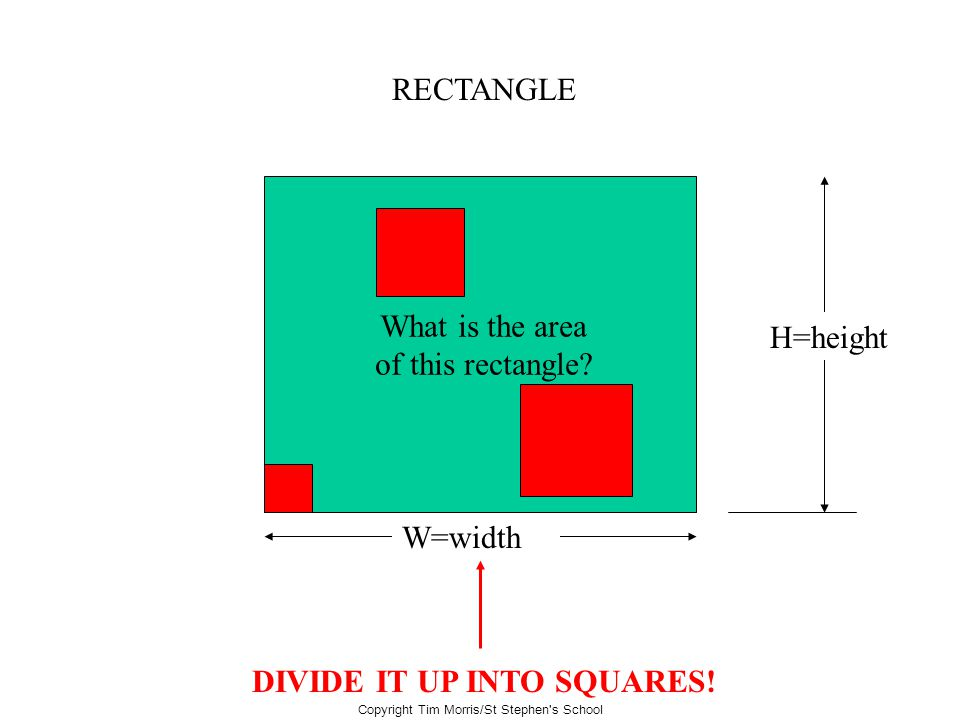 Copyright Tim Morris/St Stephen s School RECTANGLE W=width H=height Area rectangle = Width x Height (perpendicular height H)