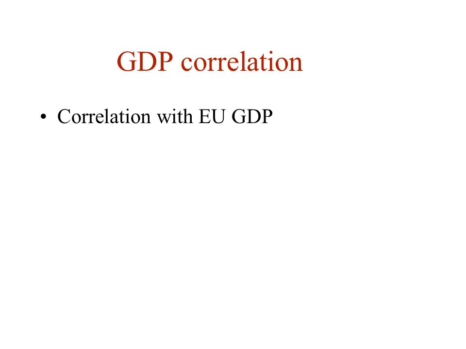 GDP correlation Correlation with EU GDP