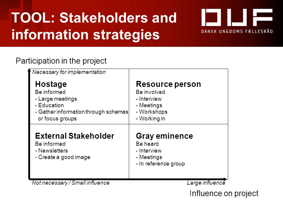 TOOL: Stakeholders and information strategies Participation in the project Influence on project Necessary for implementation Not necessary / Small influence Large influence Hostage Be informed - Large meetings - Education - Gather information through schemas or focus groups Gray eminence Be heard - Interview - Meetings - In reference group External Stakeholder Be informed - Newsletters - Create a good image Resource person Be involved - Interview - Meetings - Workshops - Working in