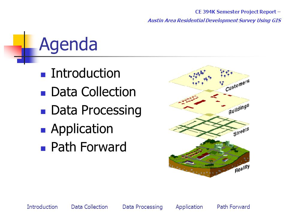 Agenda Introduction Data Collection Data Processing Application Path Forward CE 394K Semester Project Report – Austin Area Residential Development Survey Using GIS Introduction Data Collection Data Processing Application Path Forward