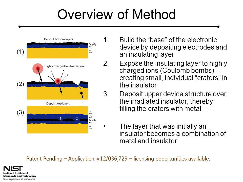 "Overview of Method 1.Build the ""base"" of the electronic device by depositing electrodes and an insulating layer 2.Expose the insulating layer to highl"