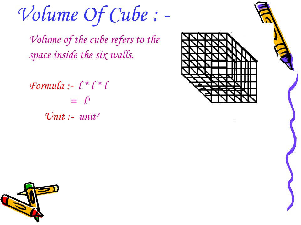 Volume Of Cube : - Volume of the cube refers to the space inside the six walls. Formula :- l * l * l = l³ Unit :- unit³