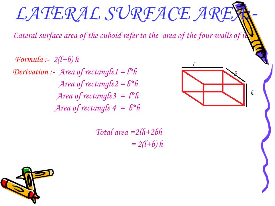 LATERAL SURFACE AREA:- Lateral surface area of the cuboid refer to the area of the four walls of it. Formula :- 2(l+b) h Derivation :- Area of rectang