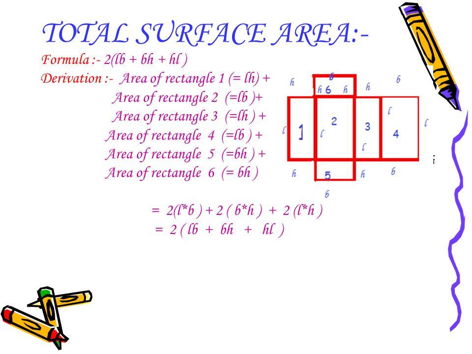 TOTAL SURFACE AREA:- Formula :- 2(lb + bh + hl ) Derivation :- Area of rectangle 1 (= lh) + Area of rectangle 2 (=lb )+ Area of rectangle 3 (=lh ) + A