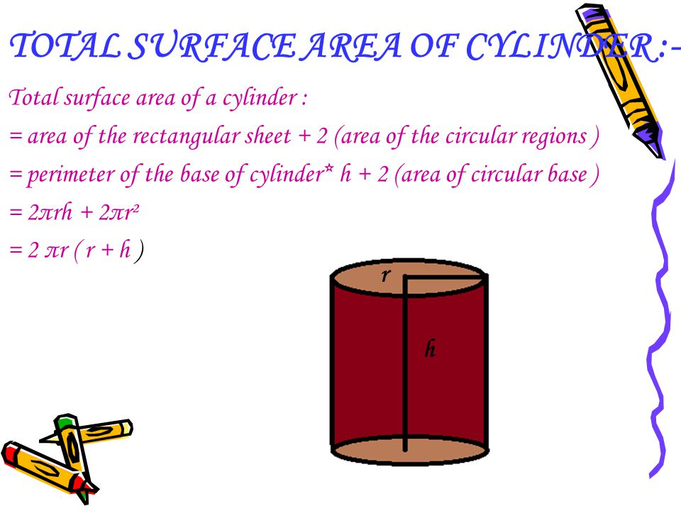 TOTAL SURFACE AREA OF CYLINDER :- Total surface area of a cylinder : = area of the rectangular sheet + 2 (area of the circular regions ) = perimeter o