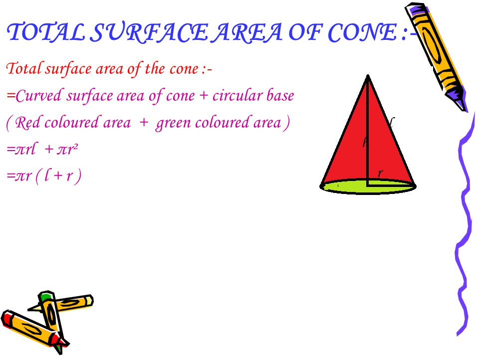 TOTAL SURFACE AREA OF CONE :- Total surface area of the cone :- =Curved surface area of cone + circular base ( Red coloured area + green coloured area