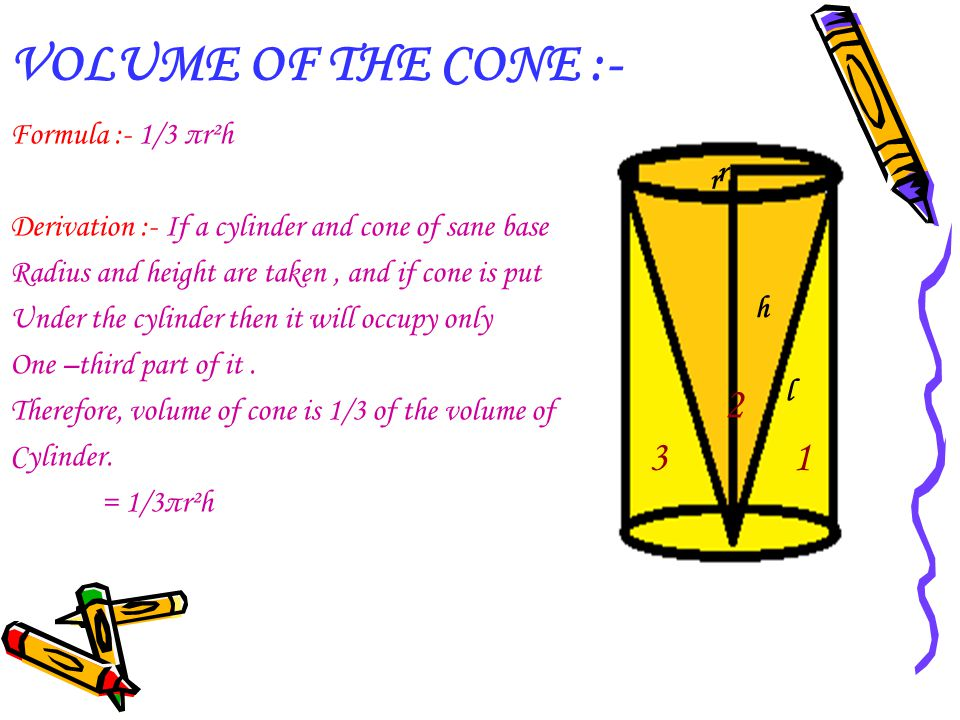 VOLUME OF THE CONE :- Formula :- 1/3 πr²h Derivation :- If a cylinder and cone of sane base Radius and height are taken, and if cone is put Under the